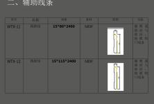 80、木装产品规划及运作流程说明(木装产品知识培训)(60页)