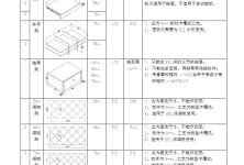 83、一统全屋定制产品工艺手册,41页