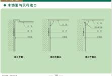 85、固装木饰面结构图